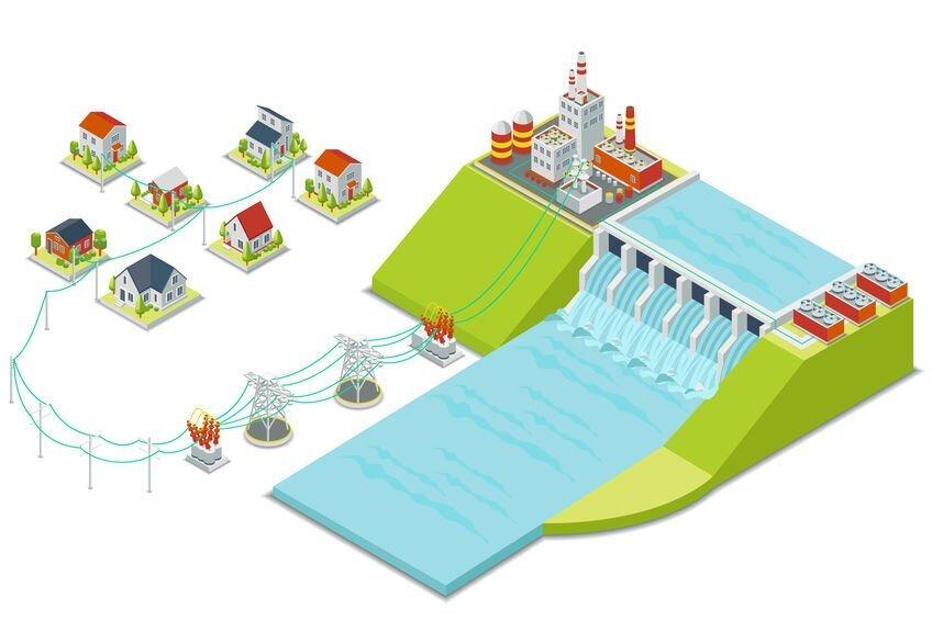 energie hydroelectrique